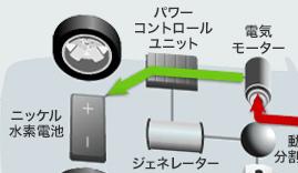 パワーコントロールユニット2